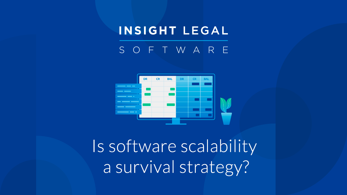 Is software scalability a survival strategy?